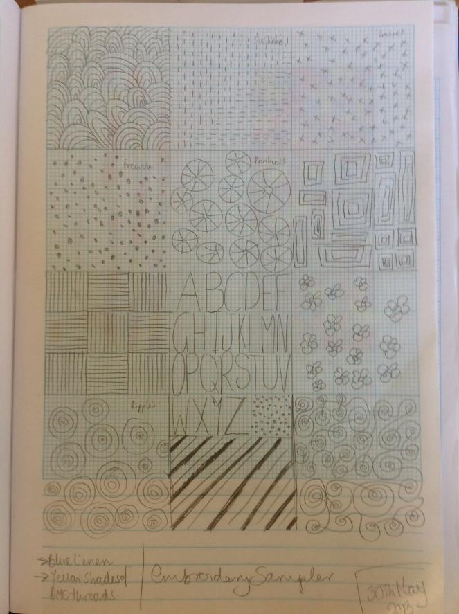 Embroidery Sampler Blueprint