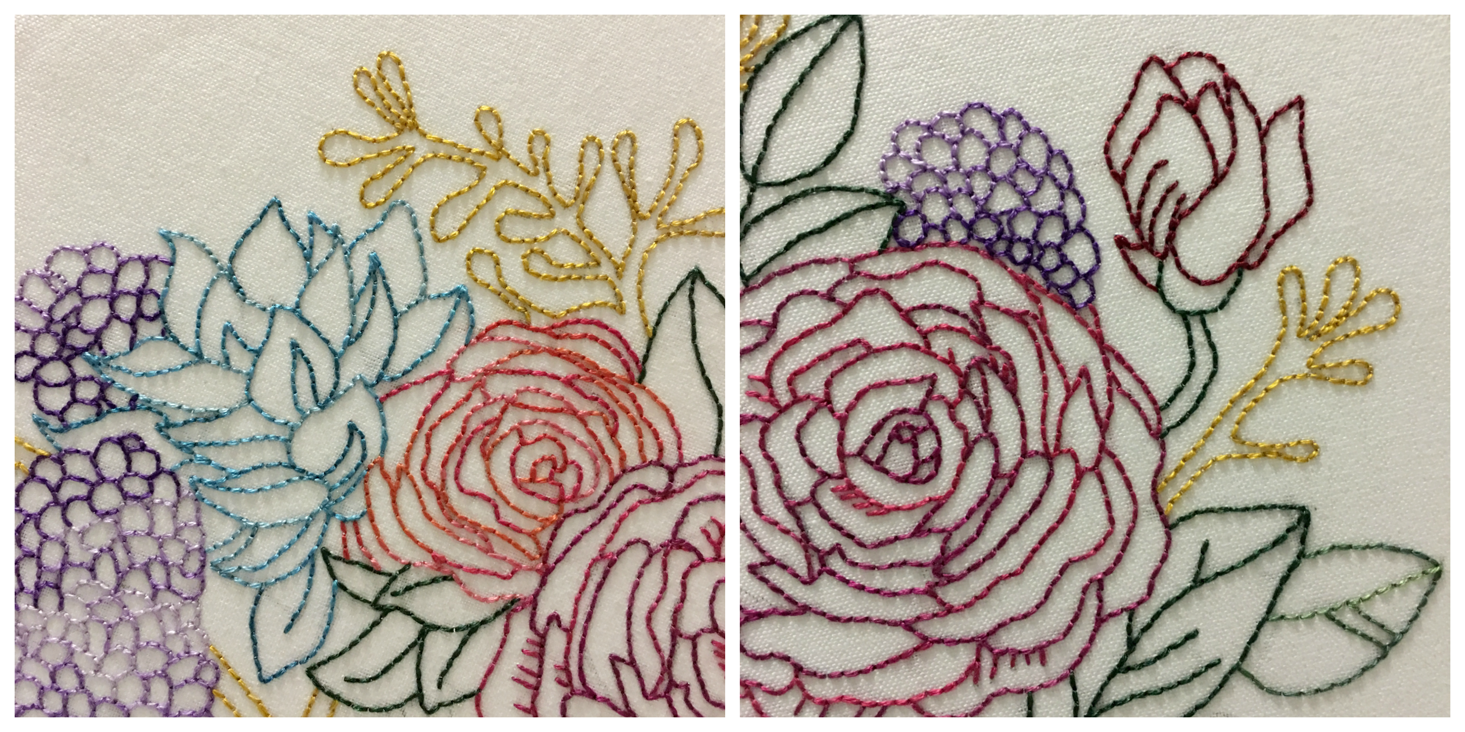 Analysing a floral stitchery and quarters
